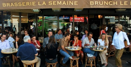 Restaurants in Paris France