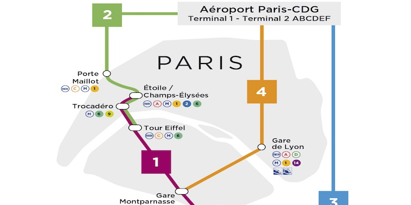 Guide To Airport Transfers Paris Insiders Guide